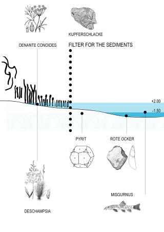 Übung 3 - Tides diagrams - Iuilia Miclea, Margaux Monzée, Andra Nicolescu_Seite_10
