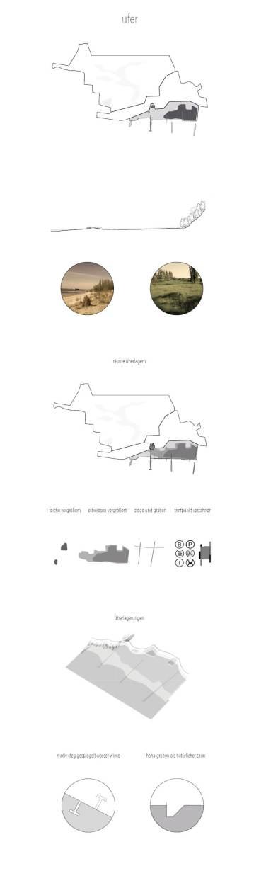 Beqiri, Borutta, Hoch, Schmidhuber_Entwurf_Grafik 3